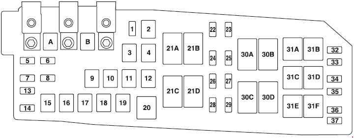 Ford Escape  2008  U2013 2012   U2013 Fuse Box Diagram