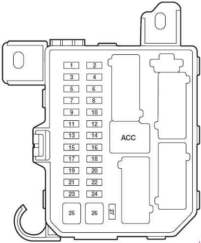 ford escape 2001 2007 fuse box diagram carknowledge. Black Bedroom Furniture Sets. Home Design Ideas