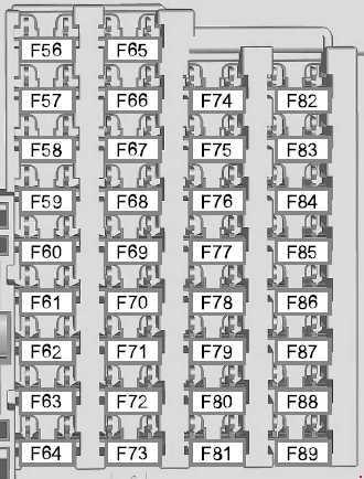 ford escape – fuse box diagram – passenger compartment