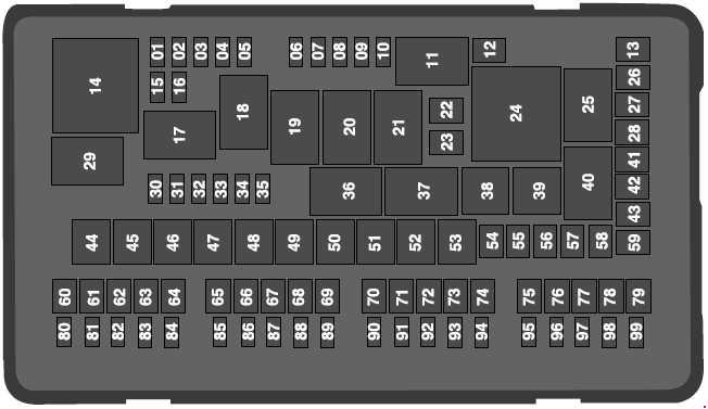 Ford Explorer U502  2016  U2013 2018   U2013 Fuse Box Diagram