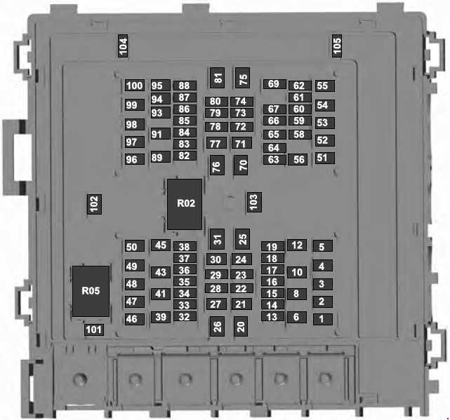 Ford F-150  2015  U2013 2018   U2013 Fuse Box Diagram