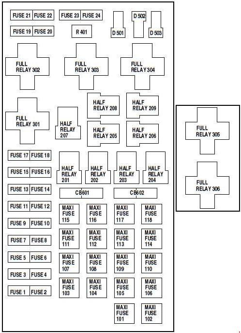 ford f-150  1997  u2013 2004   u2013 fuse box diagram