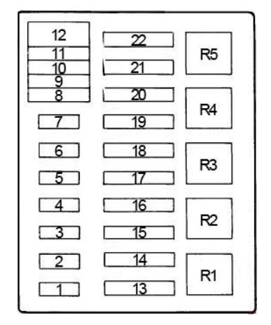 Ford F-250 (1992 - 1997) - fuse box diagram - Carknowledge ...