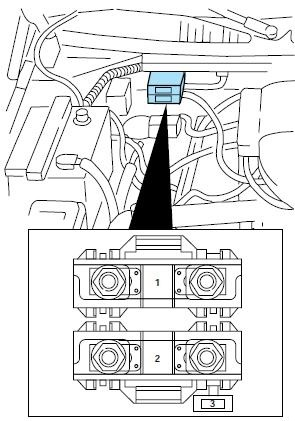 Ford F-250 Light Duty (1997 - 1999) - fuse box diagram ...