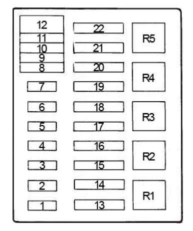 ford f 450 1992 1997 fuse box diagram carknowledge. Black Bedroom Furniture Sets. Home Design Ideas