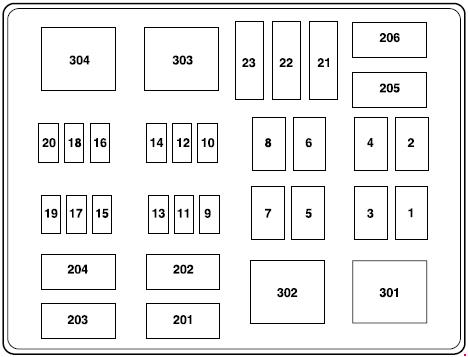 Ford F-450 (2002 - 2007) - fuse box diagram - Carknowledge ...
