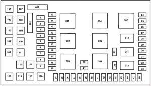 ford f 450 2002 2007 fuse box diagram carknowledge. Black Bedroom Furniture Sets. Home Design Ideas