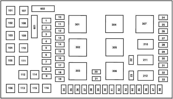 Ford F450  2002     2007      fuse box    diagram     CARKNOWLEDGE