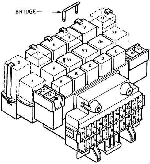 Ford Fiesta Mk3 Fuse Box Diagram