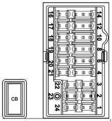 Ford Figo Aspire 2014 2018 Fuse Box Diagram Carknowledge Info