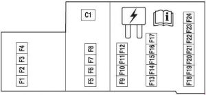 Ford Five Hundred – fuse box diagram – passenger compartment