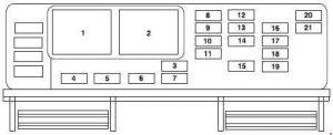 ford freestar 2003 2007 fuse box diagram carknowledge. Black Bedroom Furniture Sets. Home Design Ideas