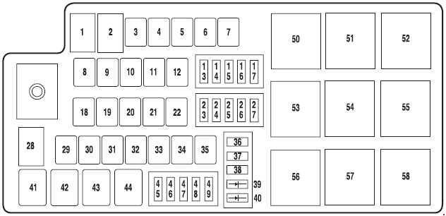 Ford Fresstyle  2004  U2013 2007   U2013 Fuse Box Diagram