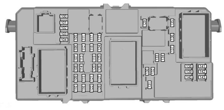 Pleasing Ford Kuga 2008 2012 Fuse Box Diagram Carknowledge Wiring 101 Ferenstreekradiomeanderfmnl