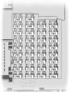 Ford    Kuga     2012     2018      fuse box    diagram     CARKNOWLEDGE