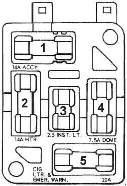 new 1966 67 fairlane fuse box terminal repair kit falcon 68 1966 ford fuse box auto wiring diagrams  1966 ford fuse box auto wiring diagrams