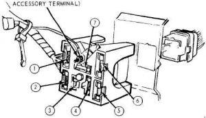 Ford Mustang – fuse box diagram