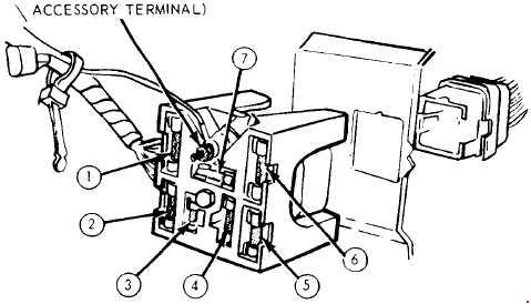 ford mustang 1971 1973 fuse box diagram carknowledge. Black Bedroom Furniture Sets. Home Design Ideas