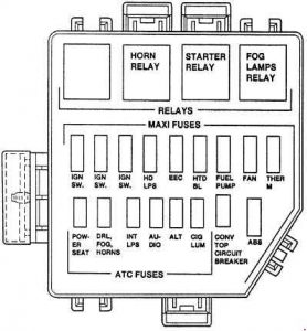 Ford Mustang – fuse box diagram – engine compartment