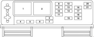 Ford Mustang – fuse box diagram – passenger compartment