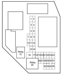 Ford Ranger – fuse box – instrument panel