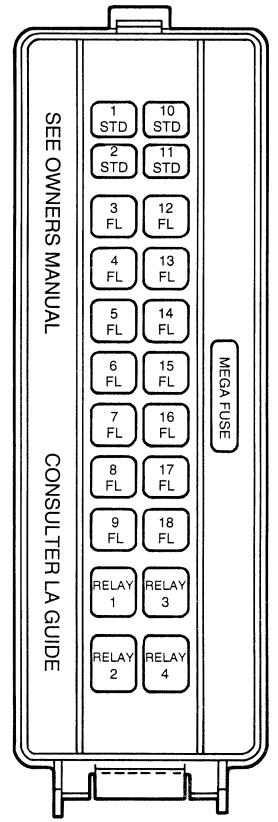 94 Tbird Fuse Box | Manual e-books