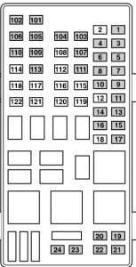 Ford Transit mk6 (2000 - 2005) – fuse box diagram (EU version) -  Carknowledge.info