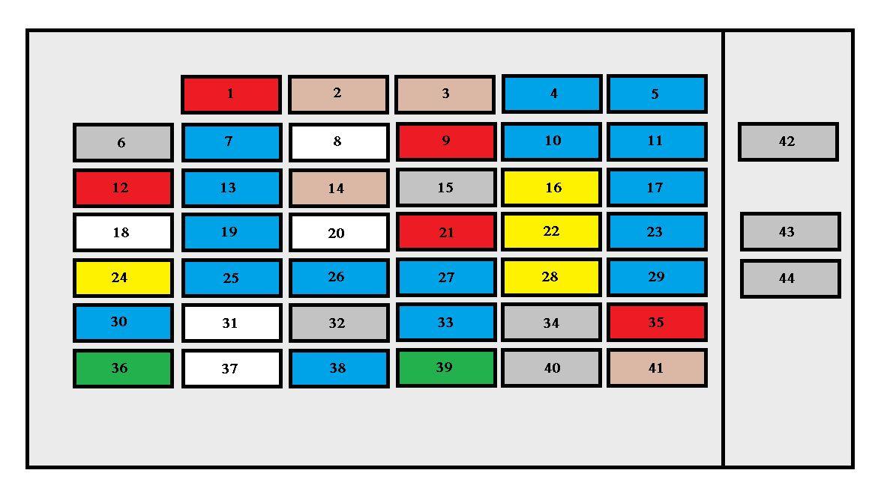 Ford Windstar  1998   U2013 Fuse Box Diagram