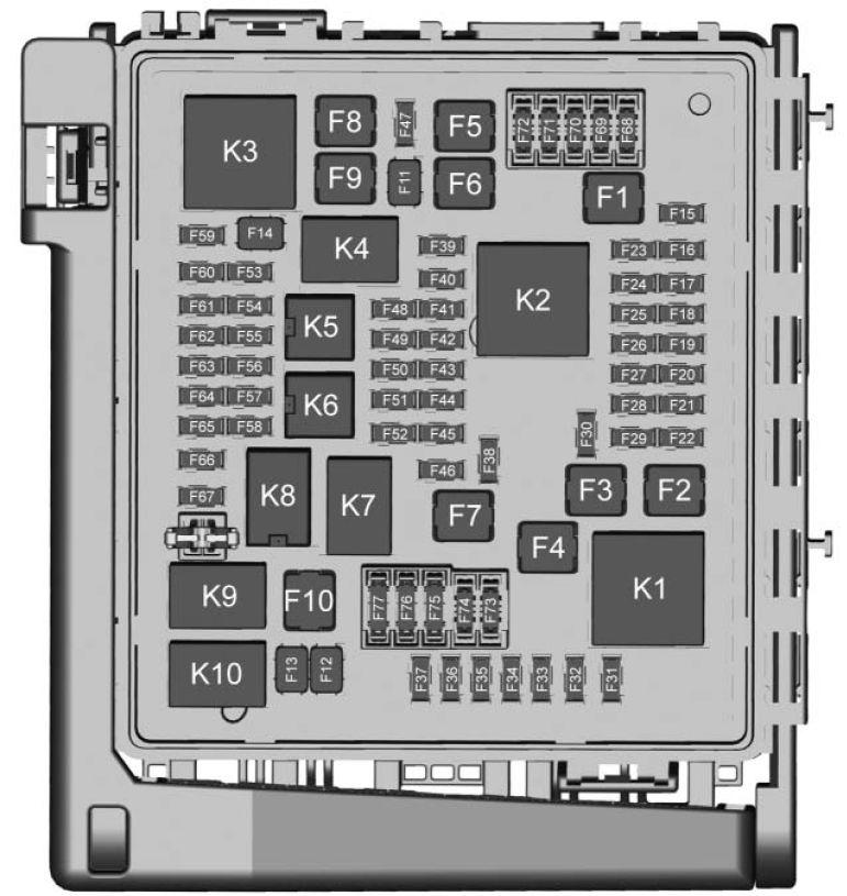 GMC Acadia (2016 - 2017) - fuse box diagram - Carknowledge ...