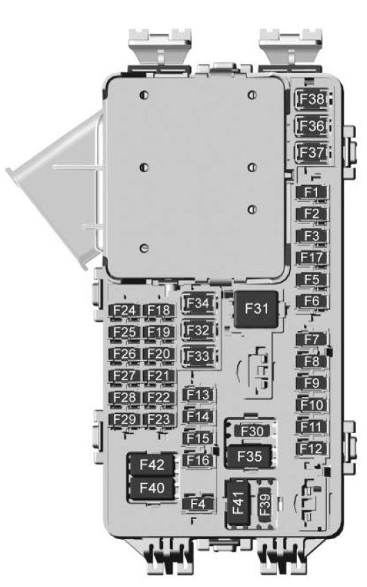 GMC       Acadia     2016     2017      fuse box    diagram     CARKNOWLEDGE