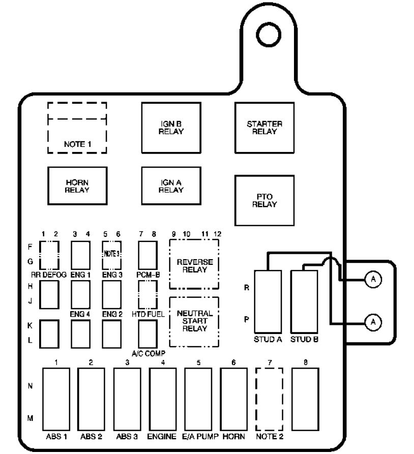 gmc c-series mk3  third generation  2003  u2013 2009   u2013 fuse box diagram