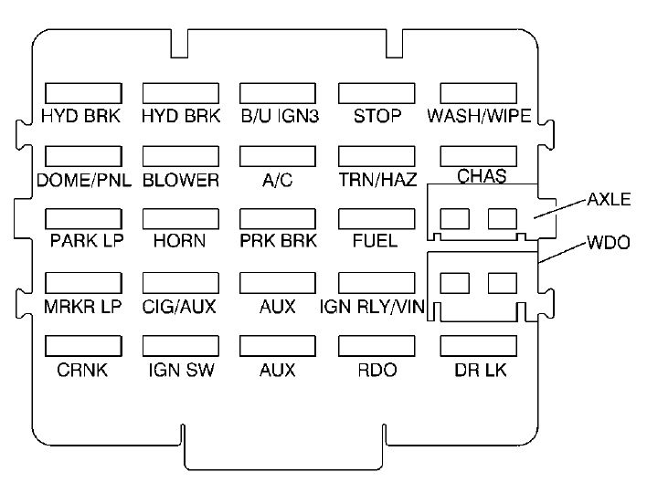 Gmc C-series  Second Generation  1990 - 1999   U2013 Fuse Box Diagram