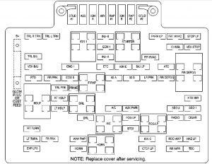 gmc denali 2001 fuse box diagram carknowledge. Black Bedroom Furniture Sets. Home Design Ideas