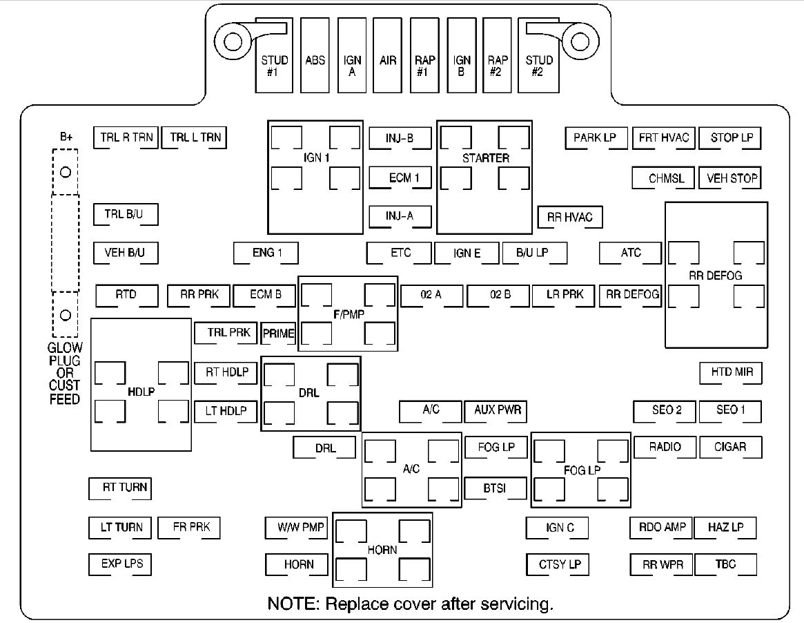 Gmc Denali  2001   U2013 Fuse Box Diagram