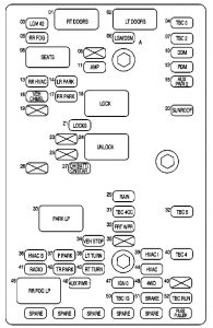 gmc envoy 2003 2004 fuse box diagram carknowledge. Black Bedroom Furniture Sets. Home Design Ideas