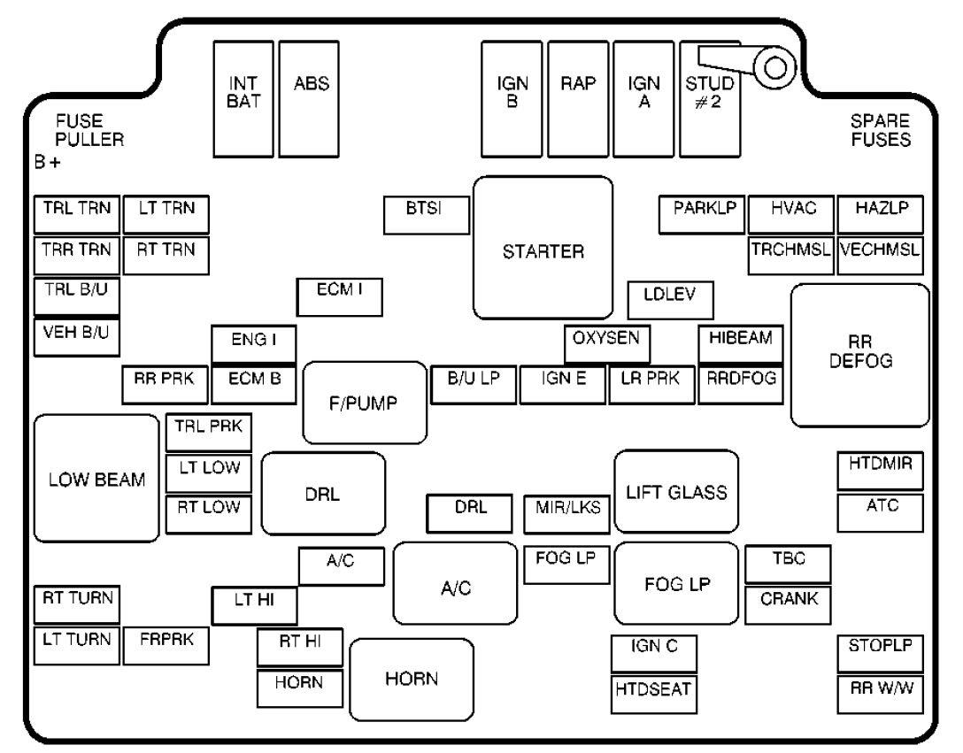 Gmc Envoy  1998  U2013 2000   U2013 Fuse Box Diagram