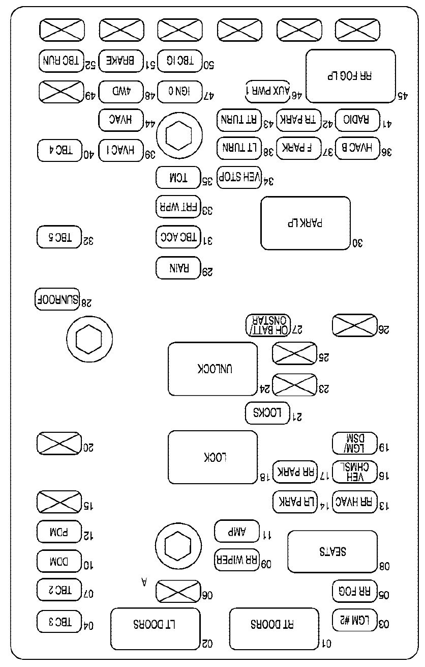GMC Envoy (2007 - 2009) - fuse box diagram - Carknowledge.info