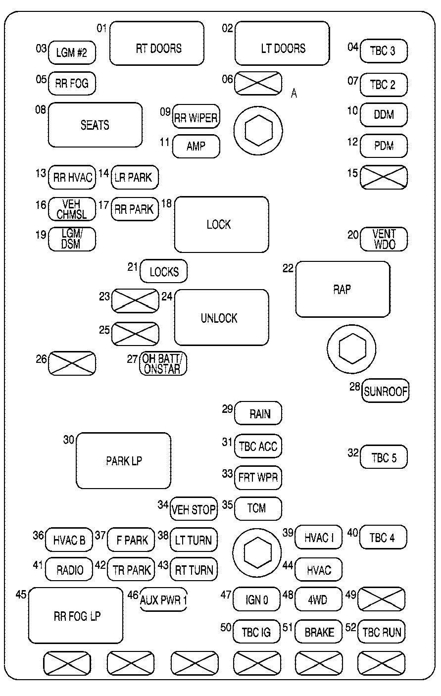 2006 Trailblazer Fuse Box Diagram - daily update wiring diagram 2003 chevy blazer fuse box diagram 111.destruction.bizdevcorp.co