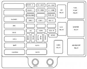GMC Savana (1999 – 2000) – fuse box diagram - Carknowledge.info   2005 Gmc Savana Fuse Box Diagram      Carknowledge.info