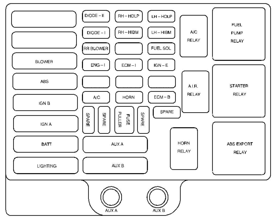 Gmc Savana  1999  U2013 2000   U2013 Fuse Box Diagram
