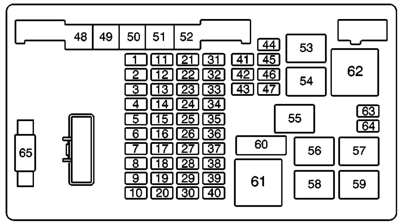 gmc savana  2003  u2013 2005   u2013 fuse box diagram