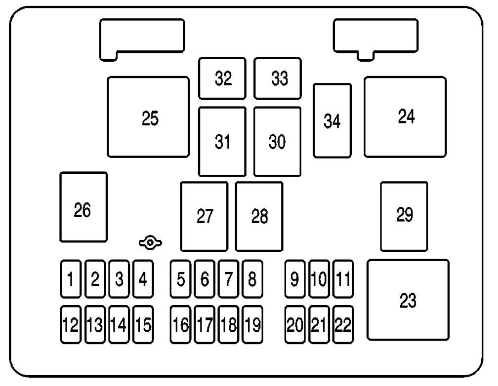 GMC Savana (2006 – 2007) – fuse box diagram - CARKNOWLEDGE chevy 4x4 actuator wiring diagram Carknowledge.info