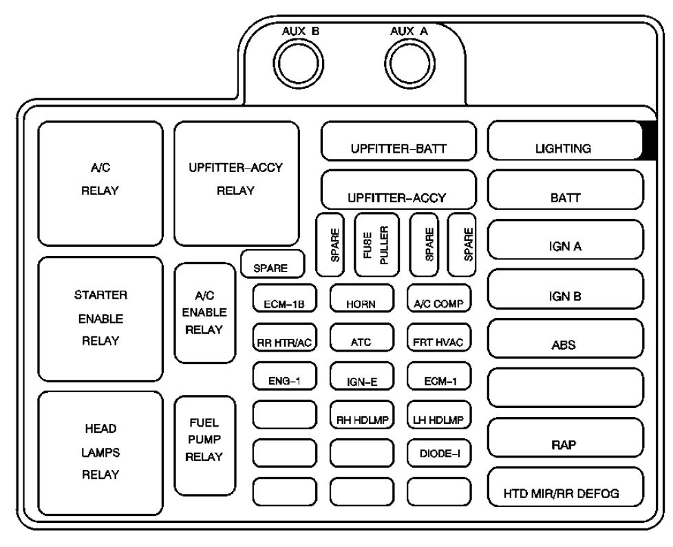 gmc safari mk2 2004 2005 fuse box diagram carknowledge. Black Bedroom Furniture Sets. Home Design Ideas