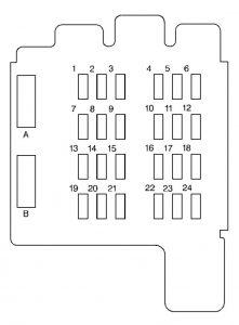gmc safari mk2 (2000 – 2003) – fuse box diagram - carknowledge.info  carknowledge.info