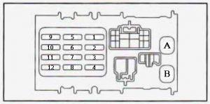 geo prizm  1990  u2013 1995   u2013 fuse box diagram carknowledge