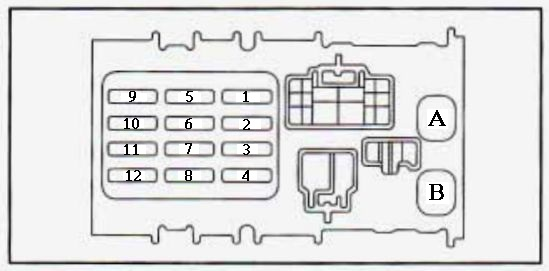 [SCHEMATICS_49CH]  Geo Prizm (1990 – 1995) – fuse box diagram - Carknowledge.info | 1990 Mercury Fuse Box |  | Carknowledge.info