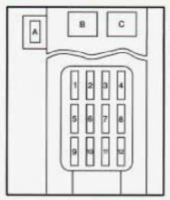 geo prizm 1996 1997 fuse box diagram carknowledge. Black Bedroom Furniture Sets. Home Design Ideas