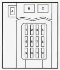 geo prizm 1996 1997 fuse box diagram carknowledge. Black Bedroom Furniture Sets. Home Design Ideas