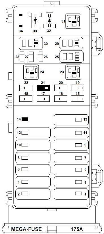 1999 Mercury Mystique Fuse Box Diagram