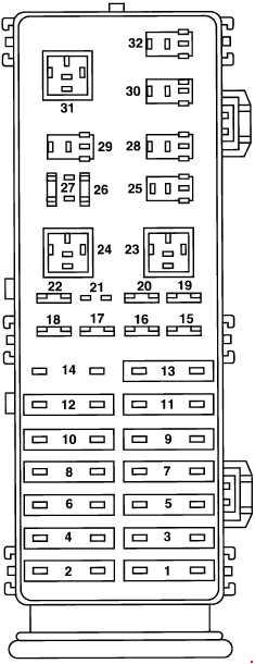 Ford Taurus  1995  U2013 1999   U2013 Fuse Box Diagram